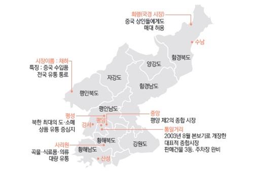 북한시장.png