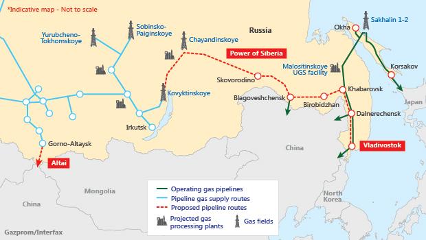 시베리아의 힘.jpg