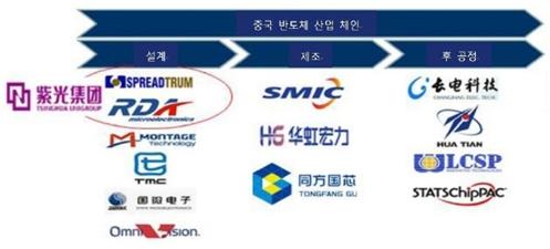 2_1중국기업들.png