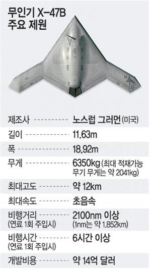 x-47b 사양.jpg