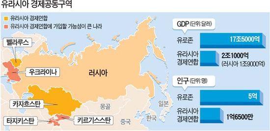 유라시아경제연합.jpg