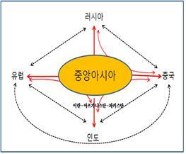 중앙아.jpg