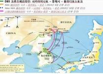 2. 광역 두만 국제수송로와 환동해 협력을 위한 한중일의 '올림픽 루트'