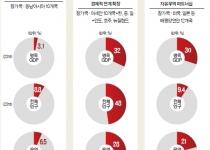 2. 미·중의 뜨거운 전략게임 TPP, AIIB