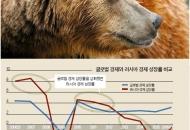 북방의 두거인 중국과 러시아 경제의 향방 거듭된 마이너스 성장에 직면한 러시아