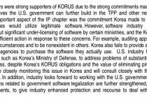 한국, 지적재산권 침해국 오명 위기