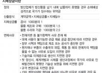 K-9 자주포 등 불량 '배상', 2년새 1380억으로 10배 폭증
